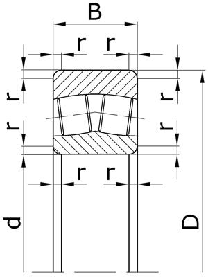 Подшипники роликовые радиальные сферические двухрядные с цилиндрическим отверстием внутреннего кольца